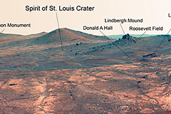 Spirit of St. Louis on Mars