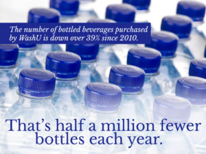 Graphic highlighting drop in water bottle