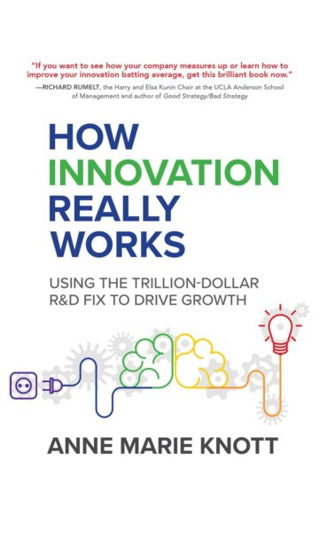 Cover of How Innovation Really Works