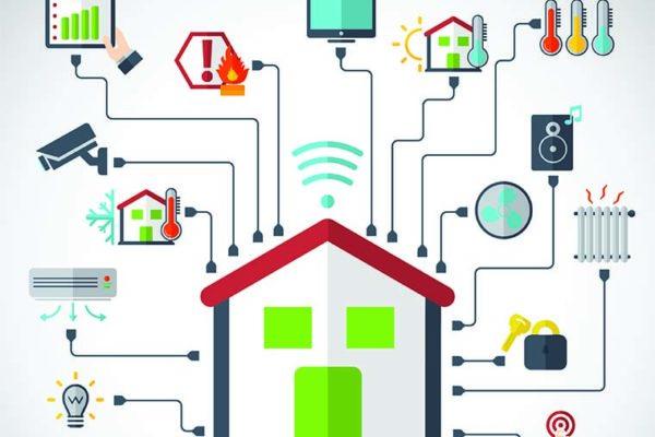 Building the backbone of a smarter smarthome