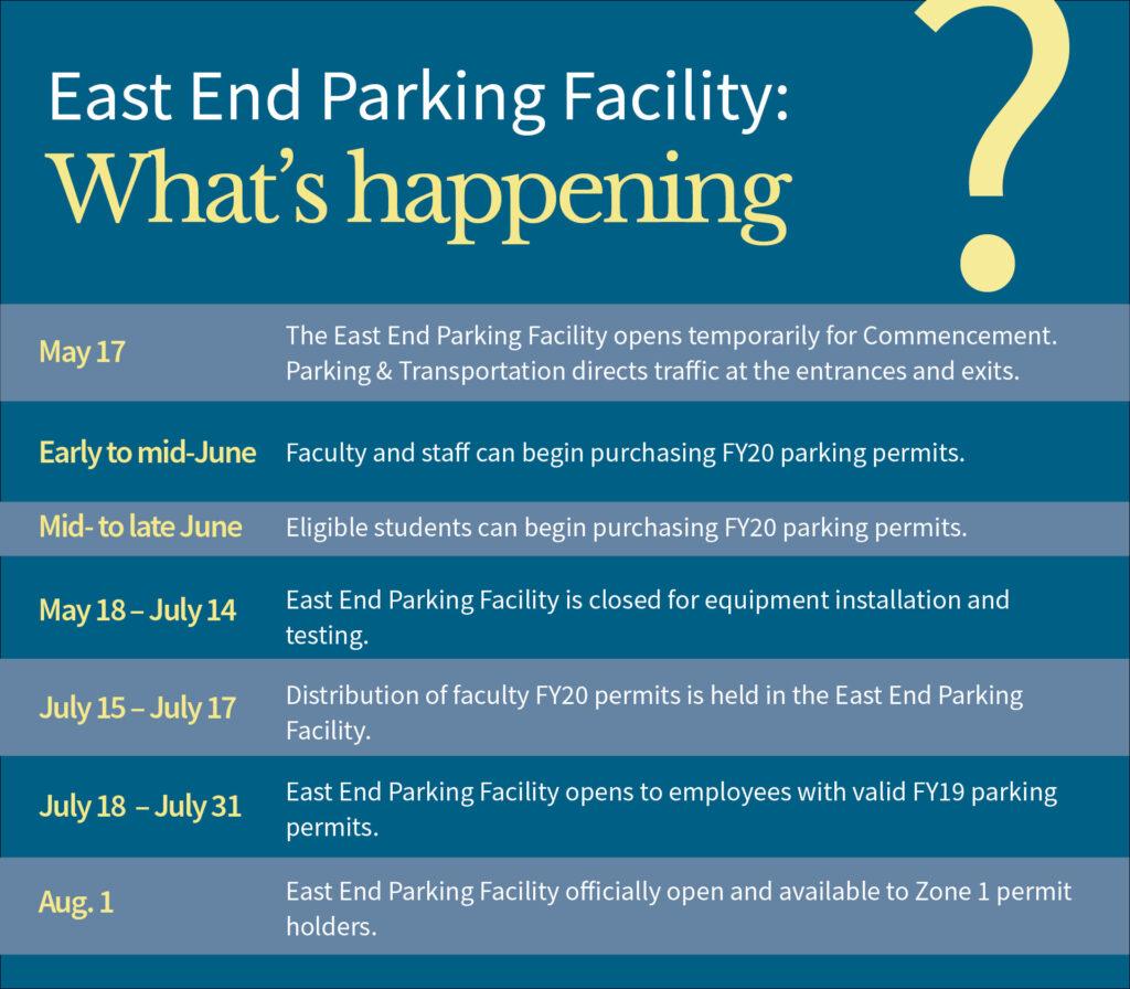 Parking and Transportation announces parking permit rates | The