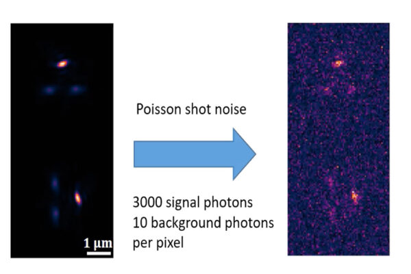 New, fundamental limit to 'seeing and believing' in imaging