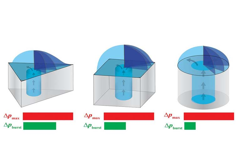 meniscus shapes on top of 3D triangle, cube, and tube shapes