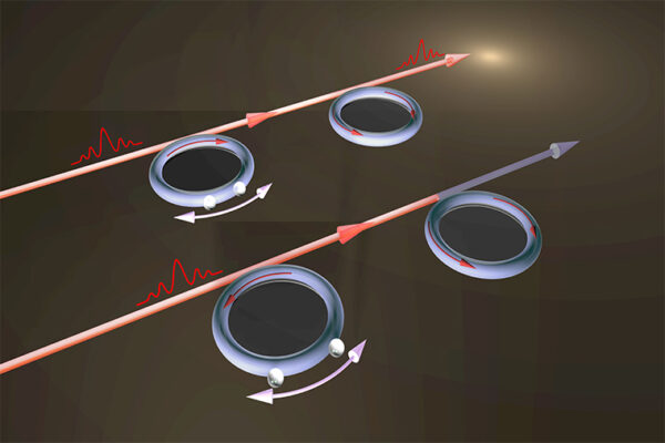Tuning optical resonators gives researchers control over transparency