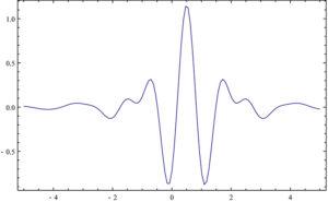Meyer wavelet