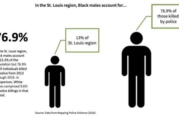 Brown School's Race and Opportunity Lab recommends specific policing reforms