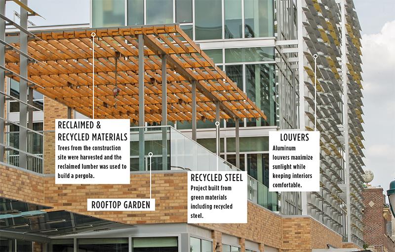 The Lofts of Washington University development opens for business