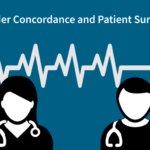 Study: Women better survive heart attacks with women doctors